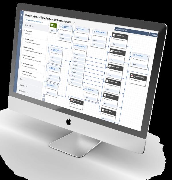 Cloud call Center solution -