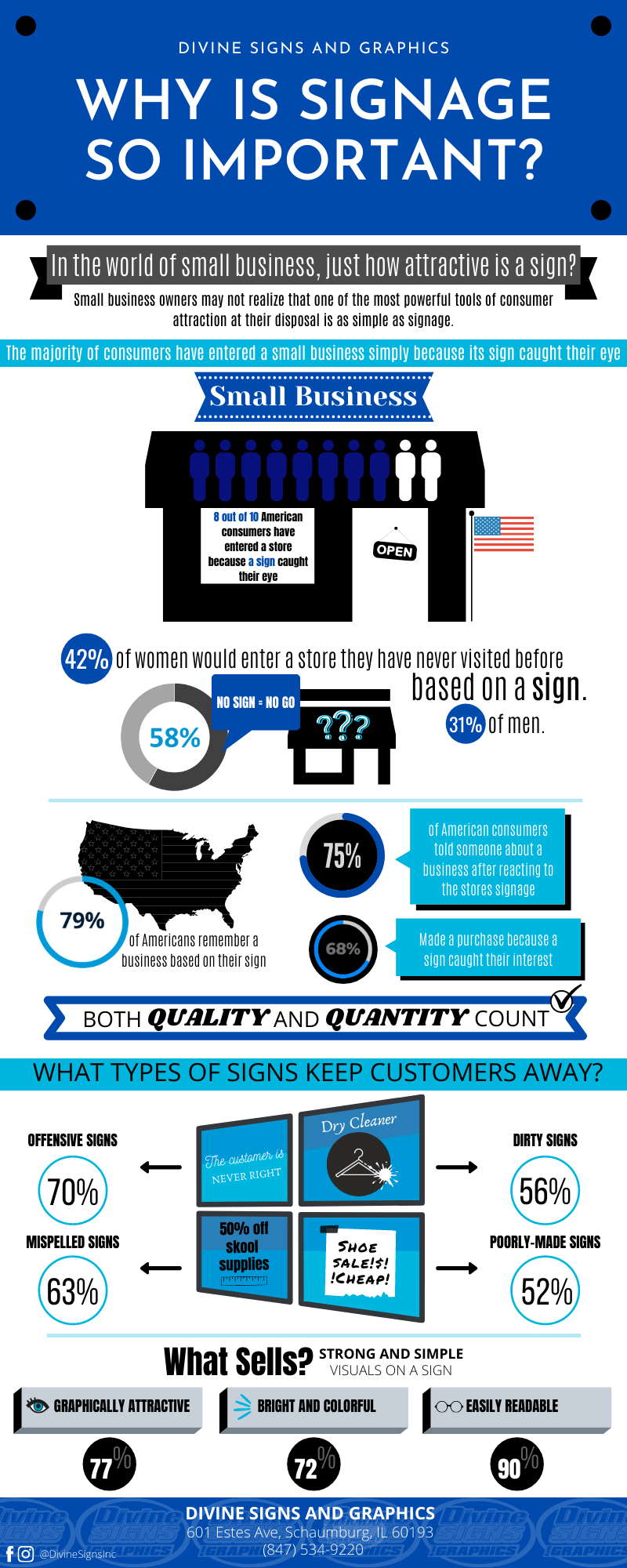 Why Is Signage So Important? - INFOGRAPHIC