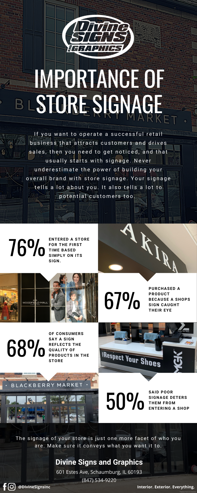 Importance of Store Signage - Infographic