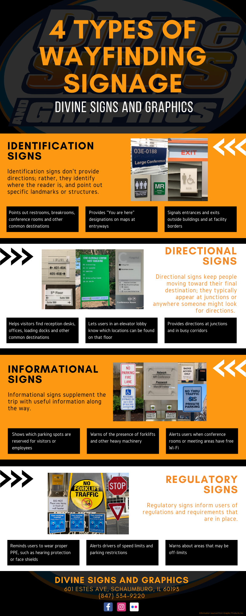 4 Types Of Wayfinding Signs