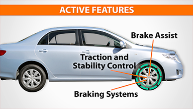 Basic Vehicle Safety Features