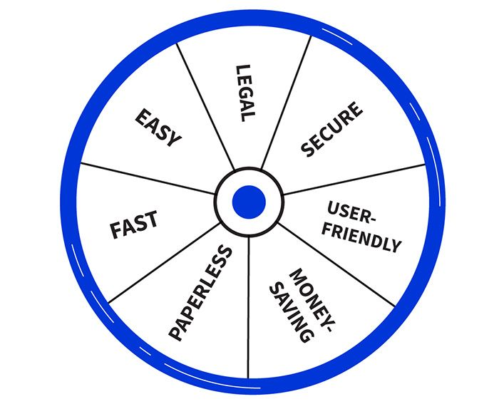 A wheel of reasons to use e-signatures
