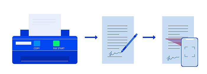 Printing, signing and scanning a document