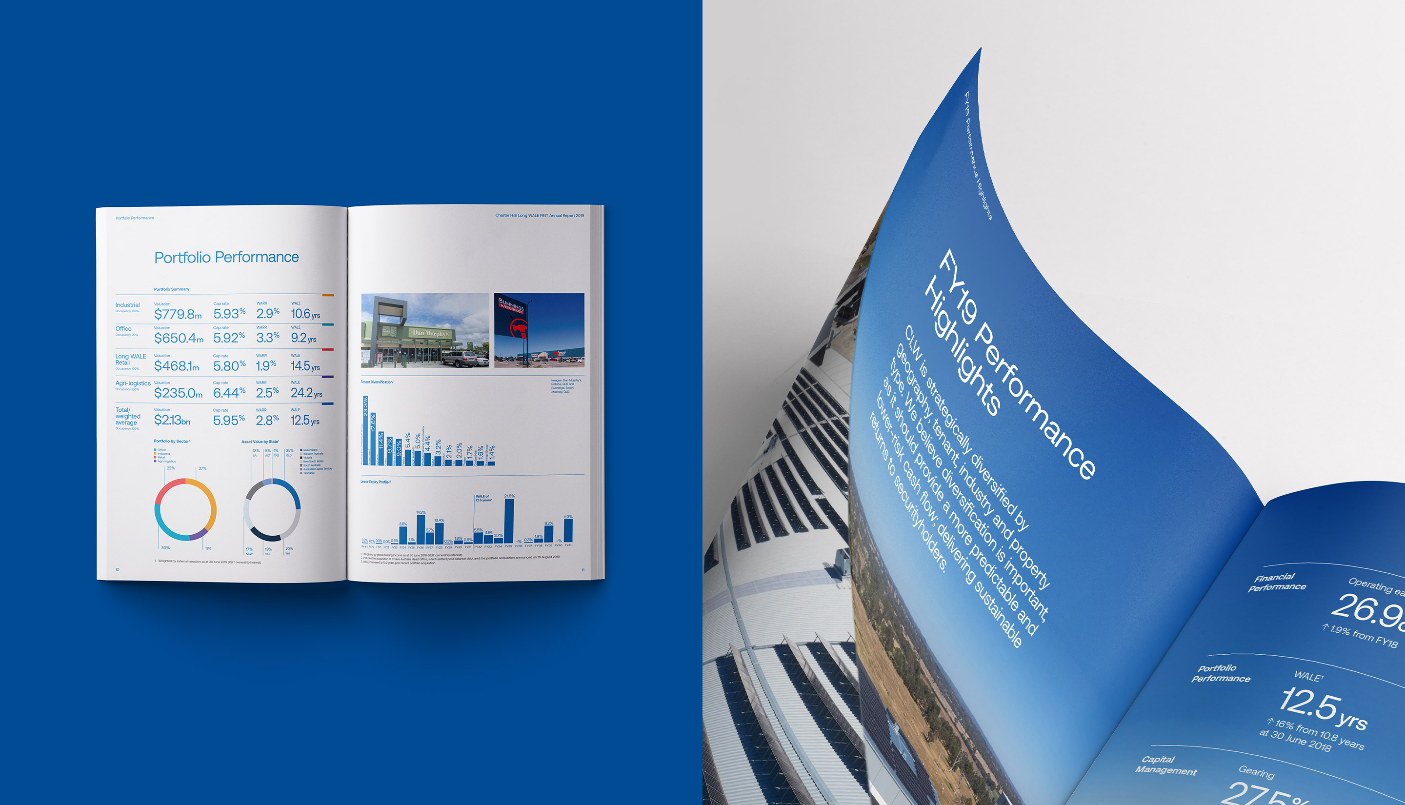 Charter Hall Annual Report. 'Portfolio Performance' inside spread and 'FY19 Performance Highlights' inside spread detail.