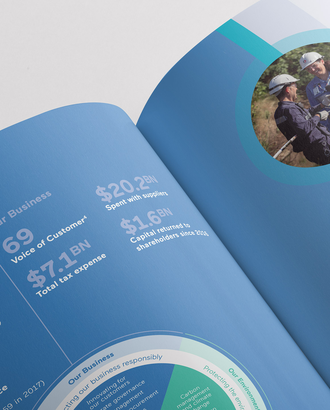 Caltex. Annual Report. Inside spread detail.
