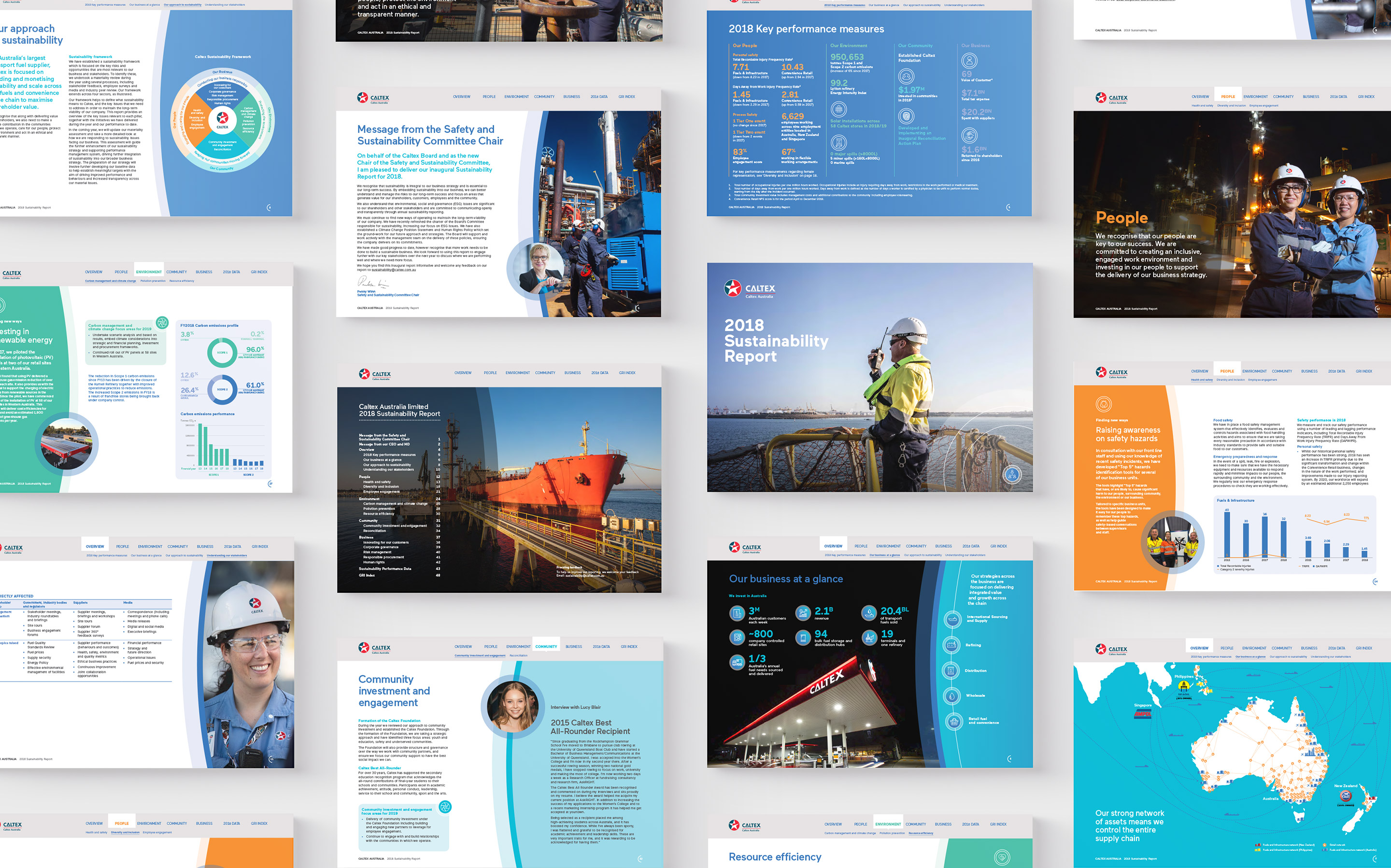 Caltex. Annual Report. Interactive PDF pages design.