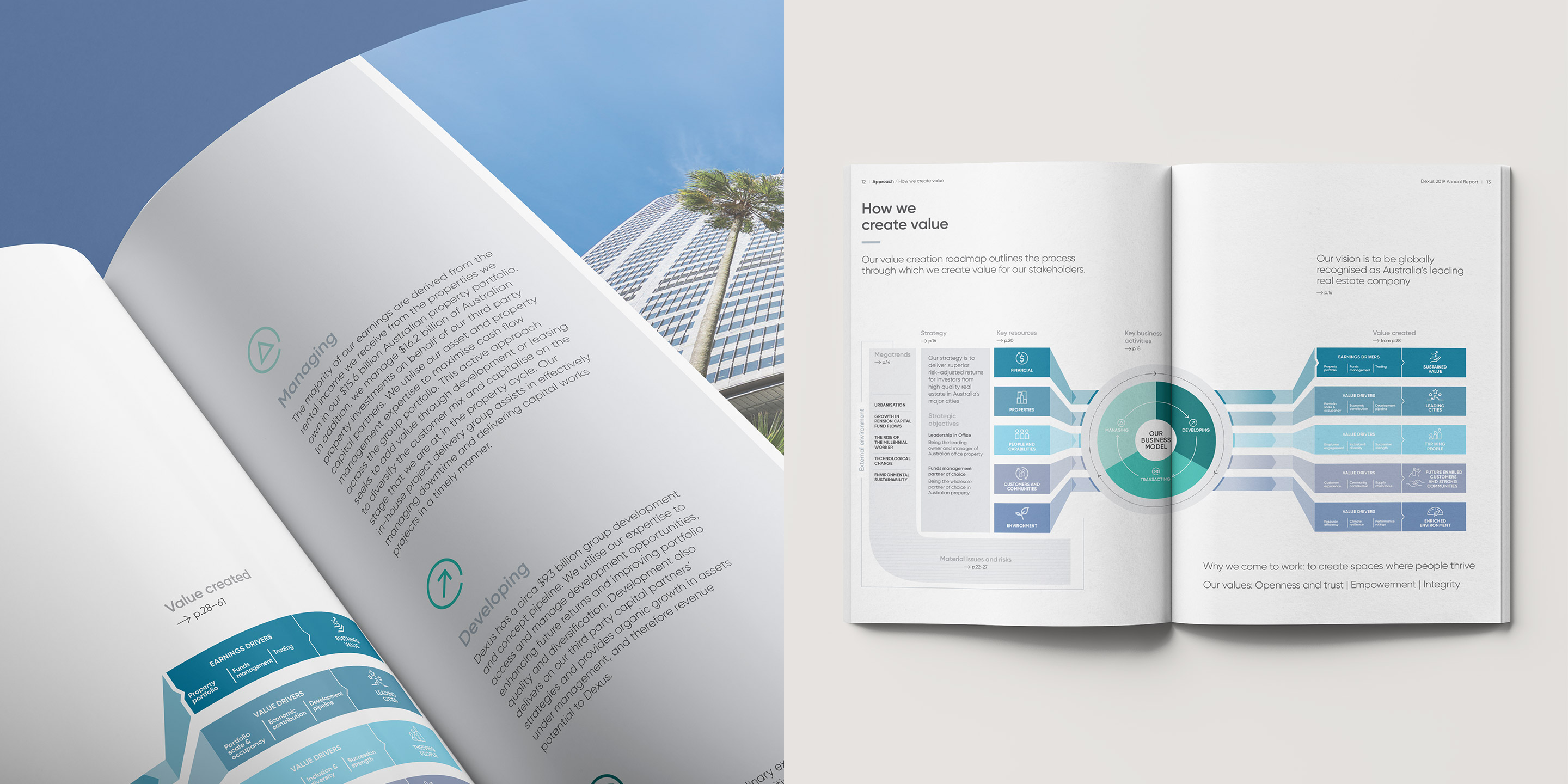 Dexus 2019 Annual Report. Inside spread detail and 'How we create value' inside spread.