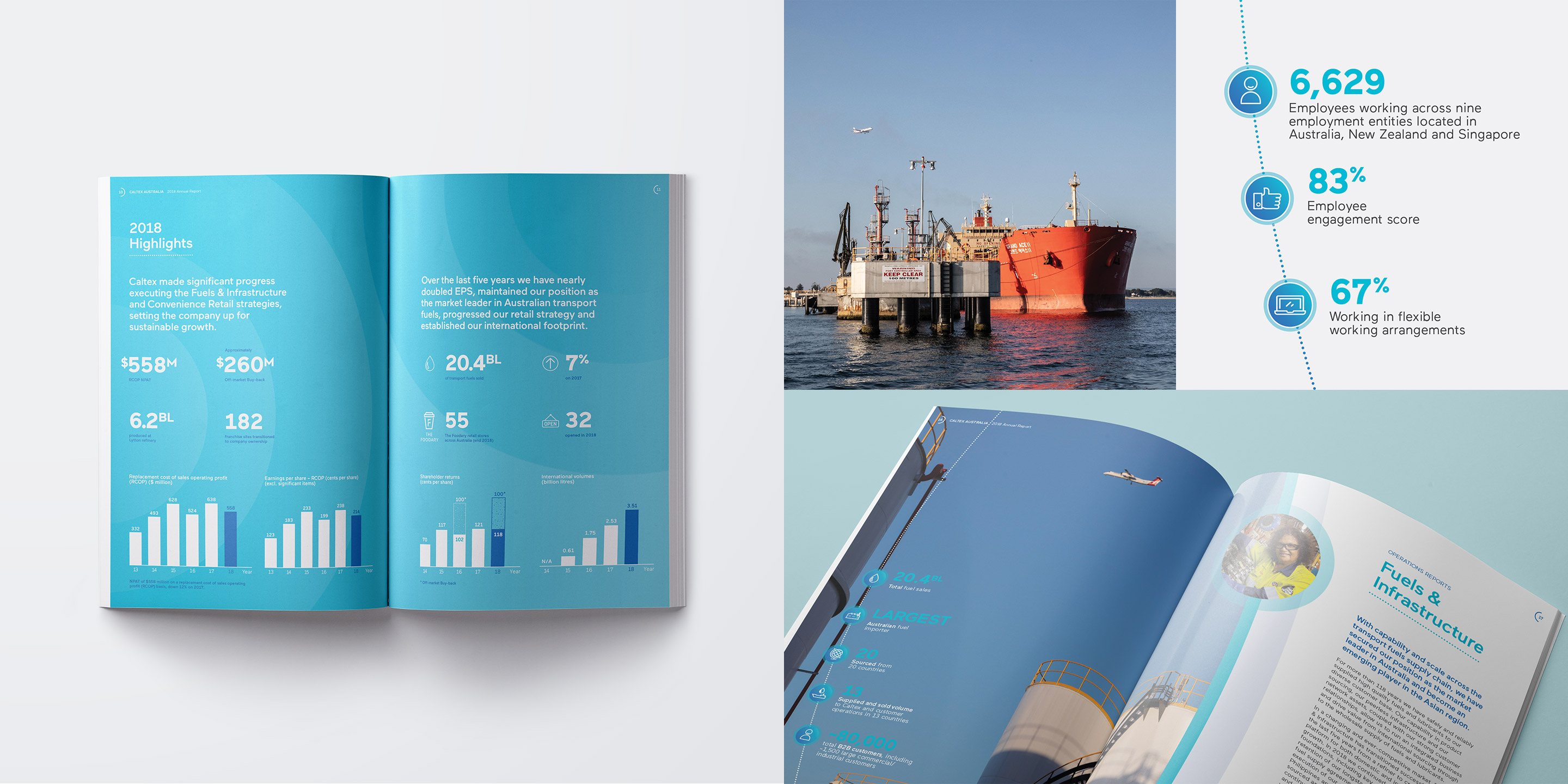 Caltex. Annual Report. Inside spreads, photography and infographic detail.