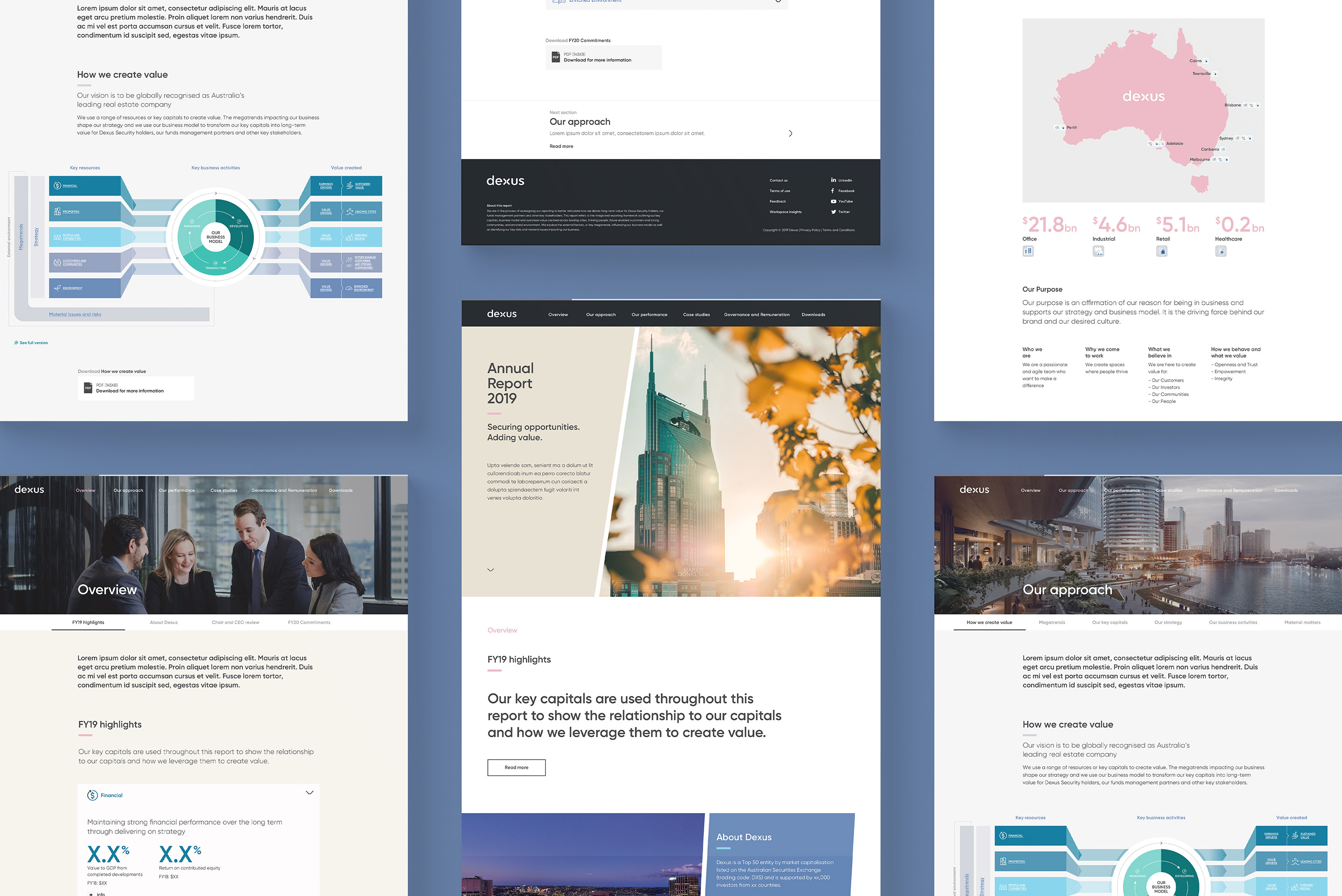 Dexus 2019 Annual Report. Online webpages design overview.