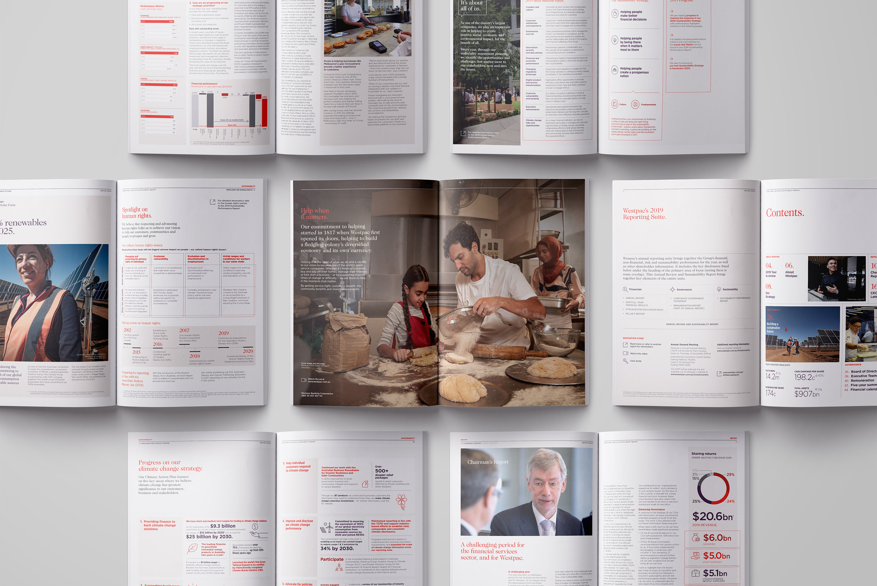 Westpac 2019 Annual Report. Inside spread page design overview.