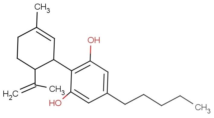 CBD (cannabinoidiol) chemical composition diagram