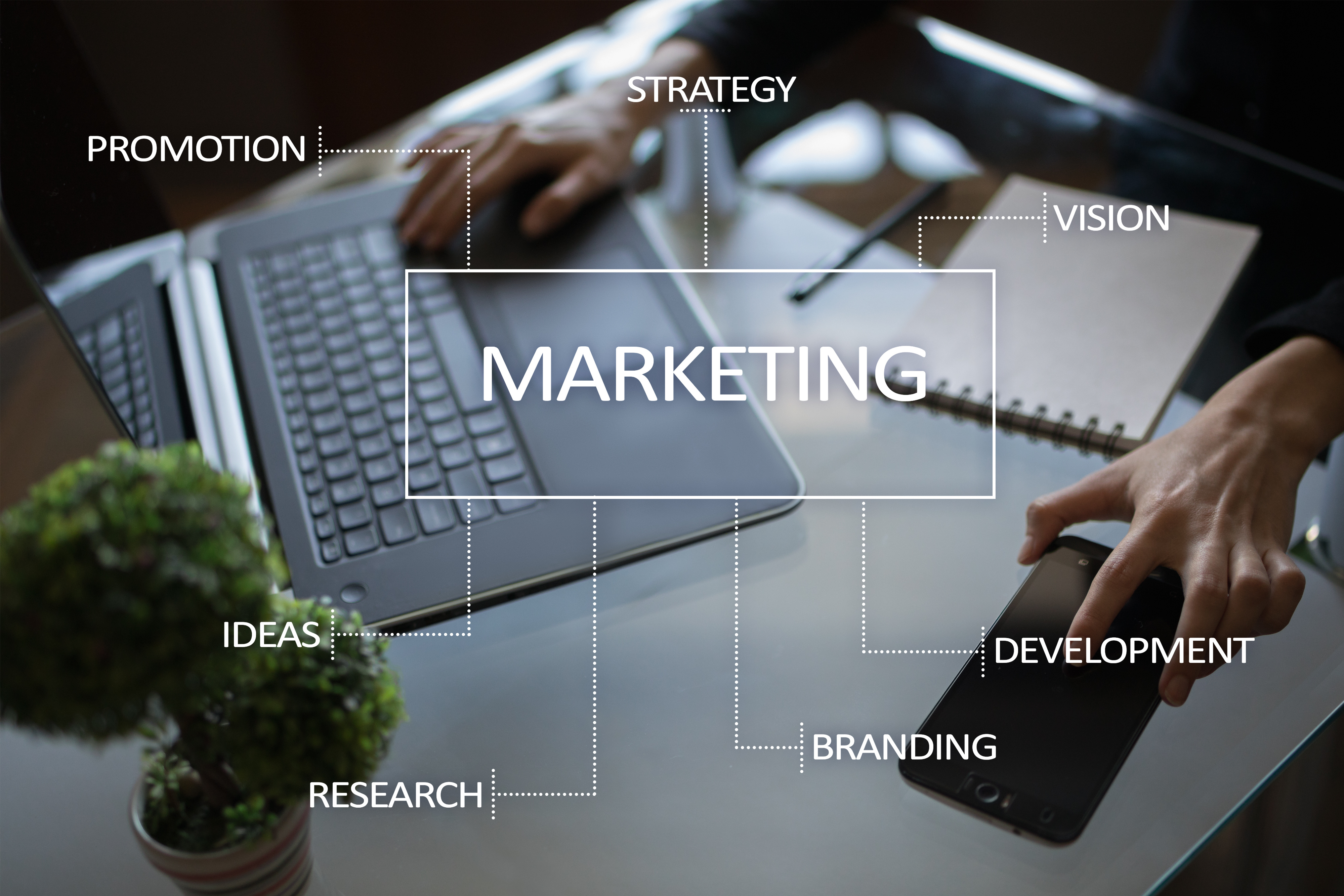 Building a marketing funnel for your local business: