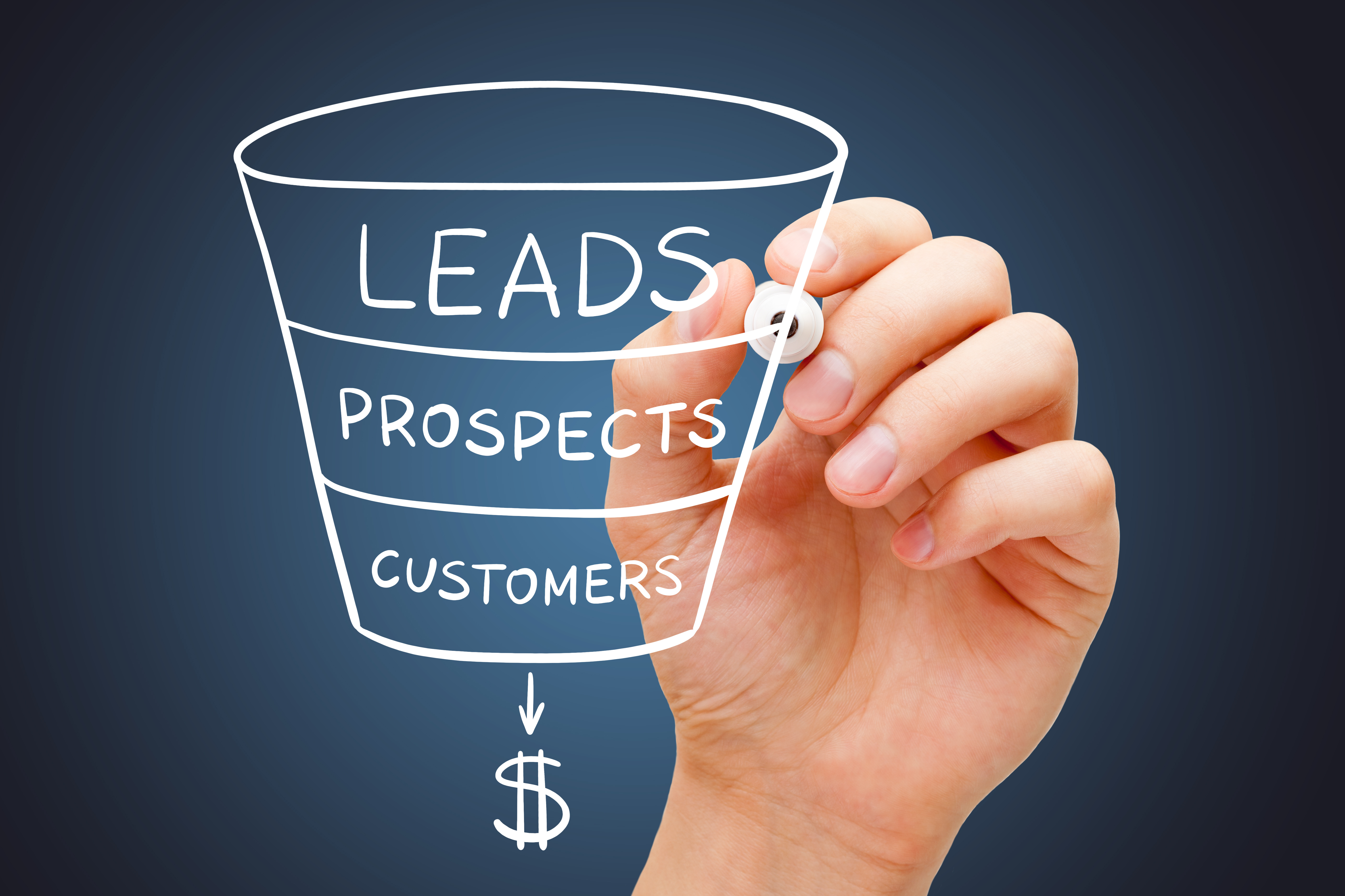 "Building a marketing funnel for your local business: How your choice of marketing medium affects ""receptivity"""