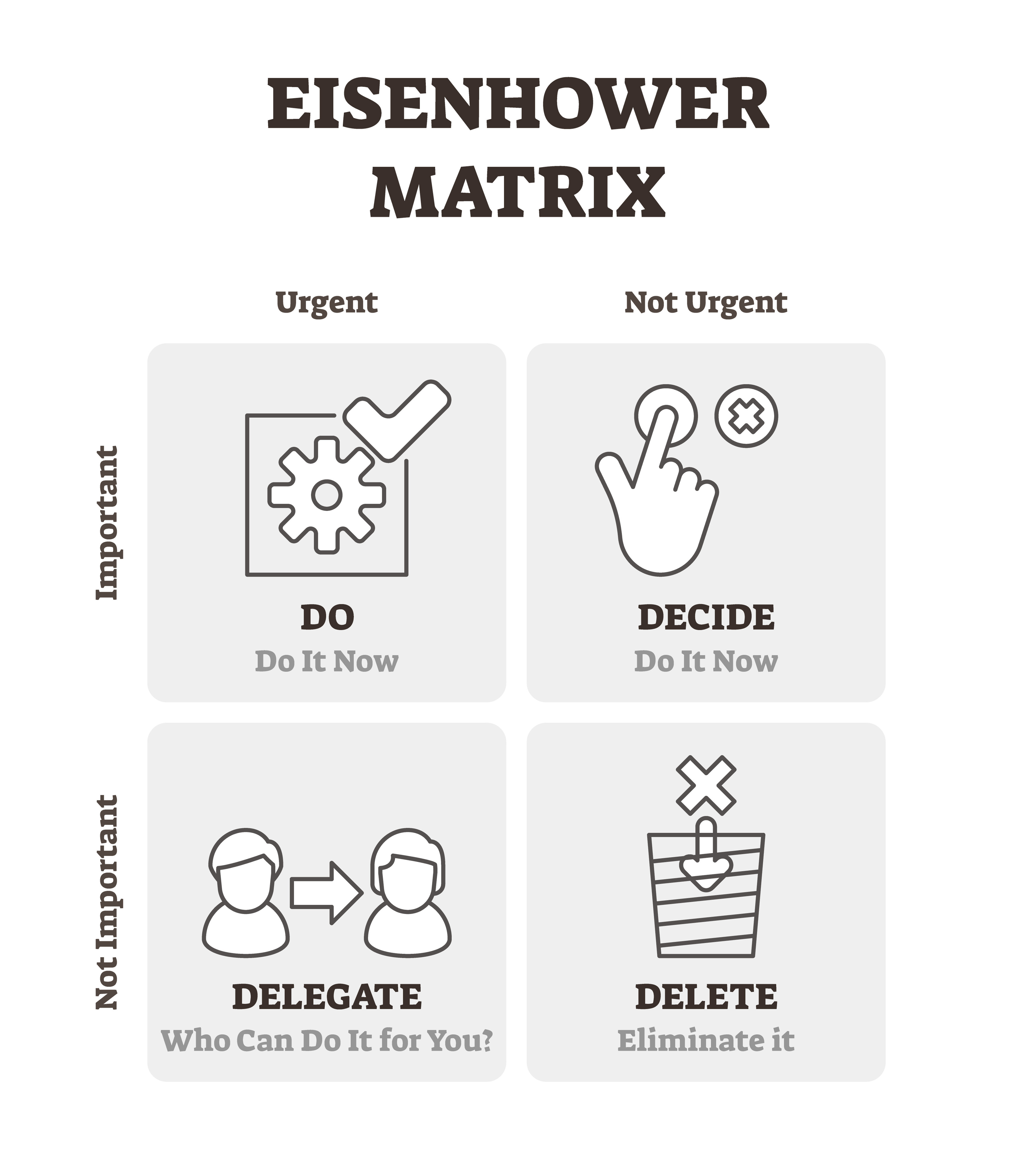 The Eisenhower Matrix Increase productivity by putting your priorities in perspective