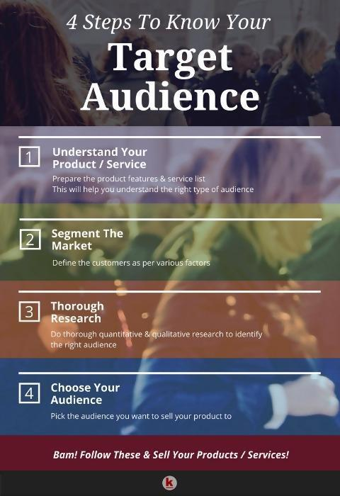 4 Steps to Know Your Target Audience
