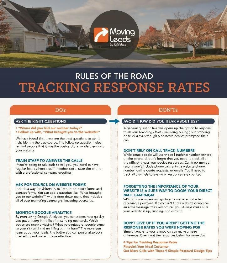 Rules of the Road - Tracking Response Rates