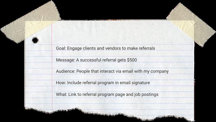 Sample External Referral Promotion Plans