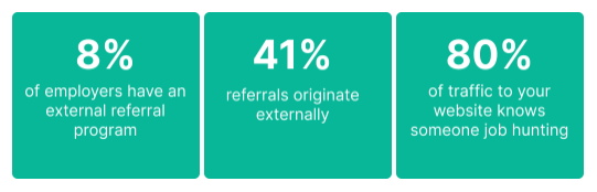 Referrals by the numbers