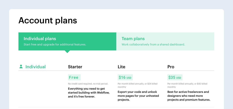 account-plan-blog