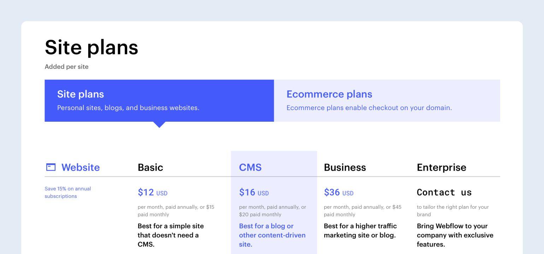site-plan-blog