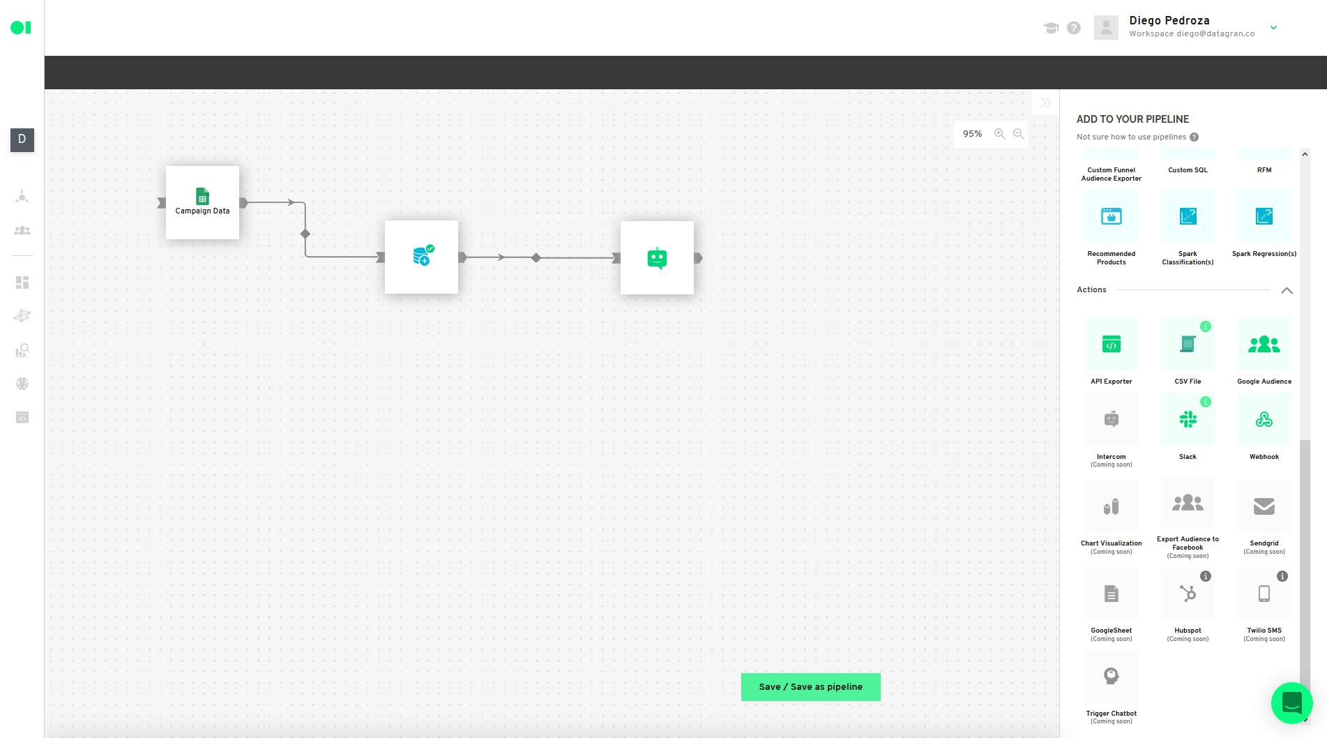 Datagran dashboard