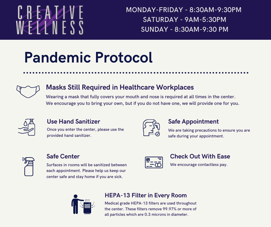 Pandemic Protocol at Creative Wellness