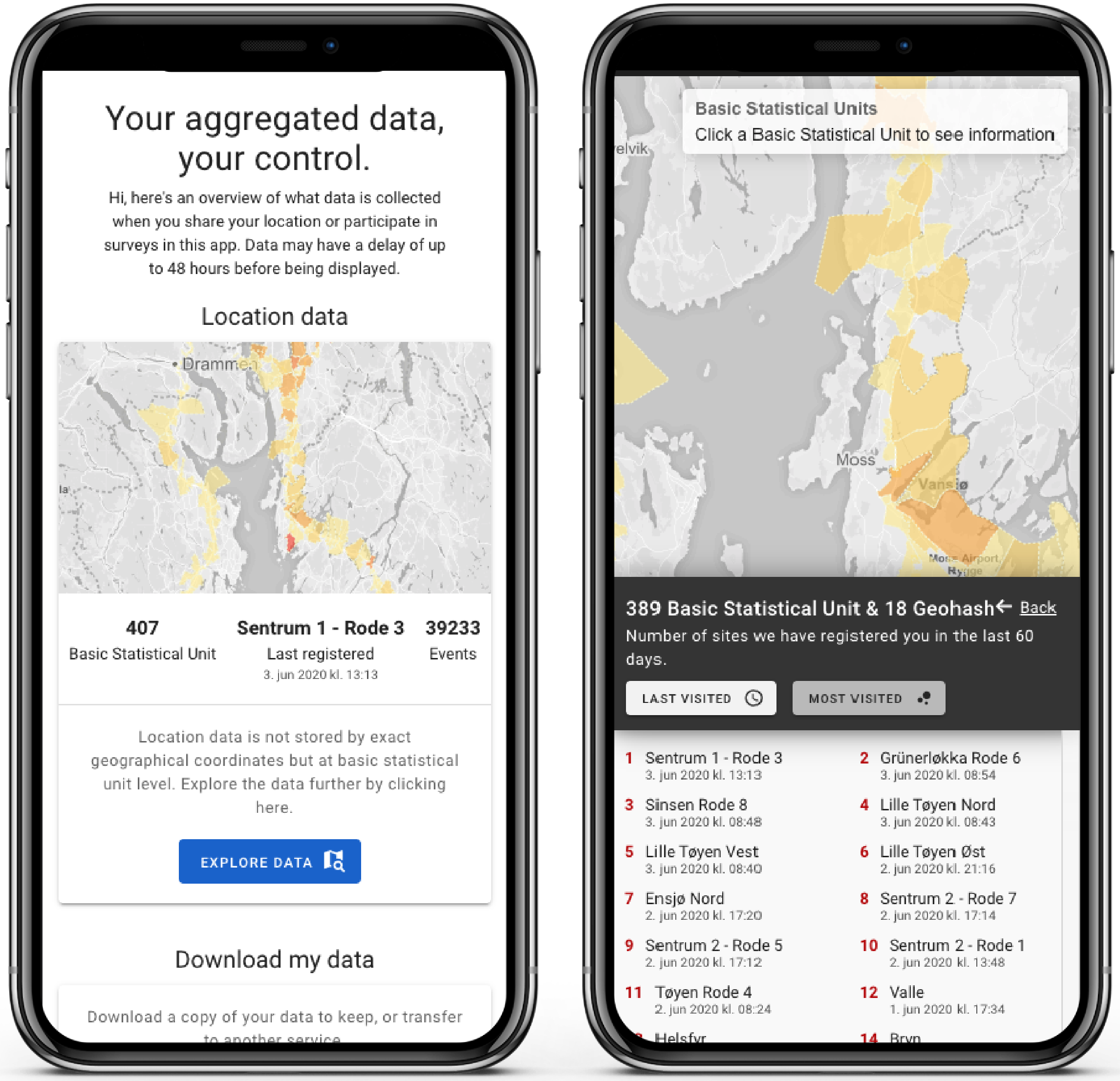 Screenshots from the fluxLoop developed privacy dashboard.