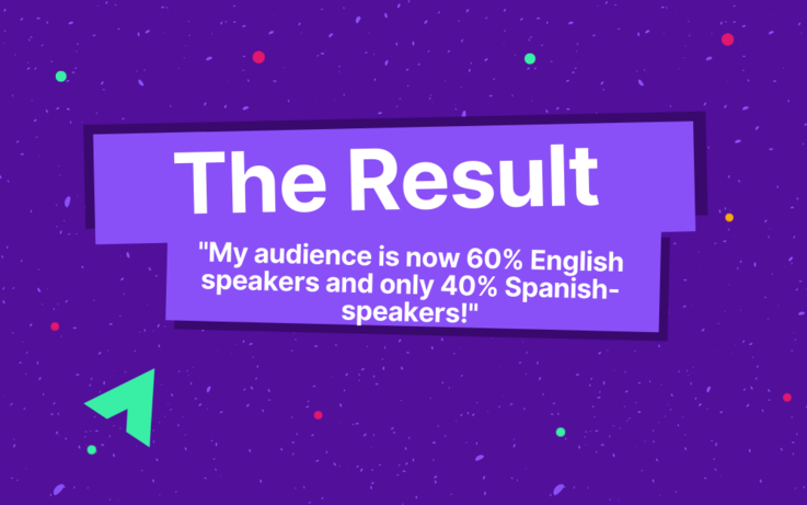 text, The Result, My audience is now 60% English speakers and only 40% Spanish-speakers.