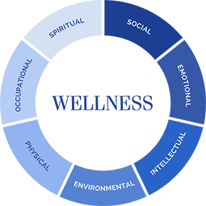 WELLNESS IS ABOUT VITALITY