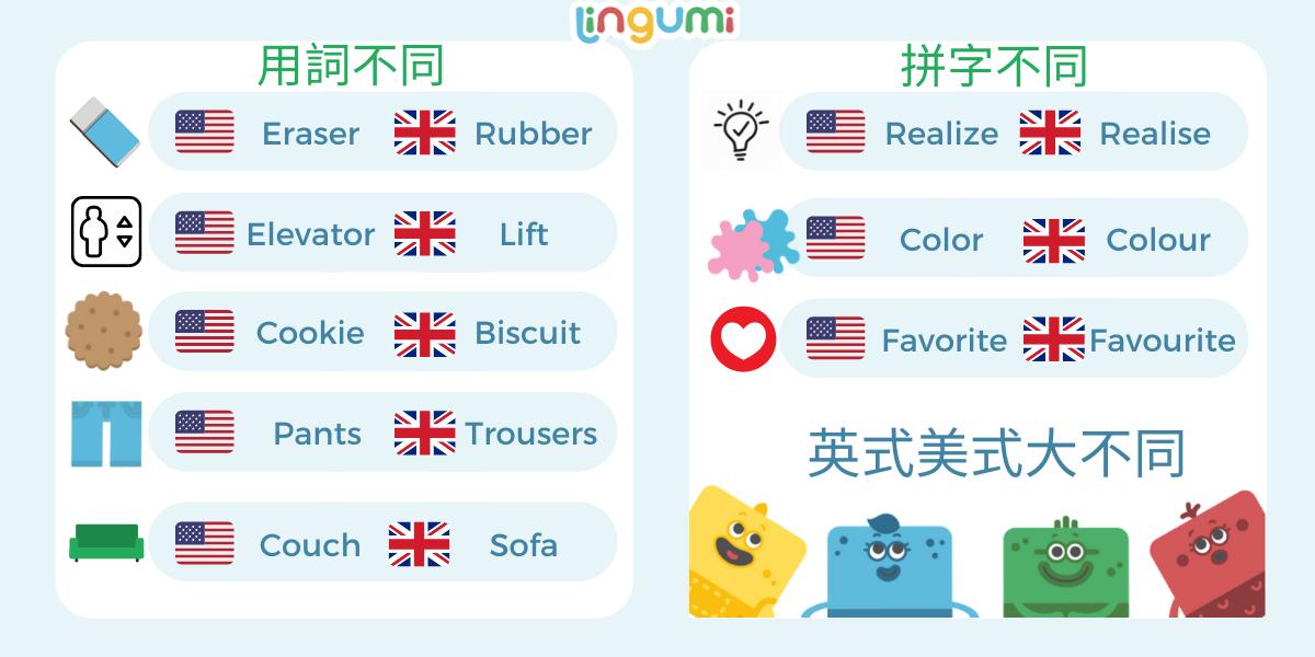英式美式用字拼法不同