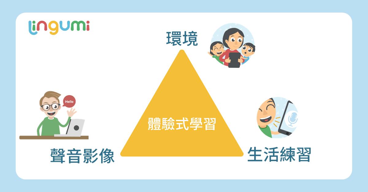 家長英文不好,如何創造孩子的英文環境?