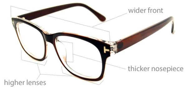 Asian Fit Eyeglasses Design Features