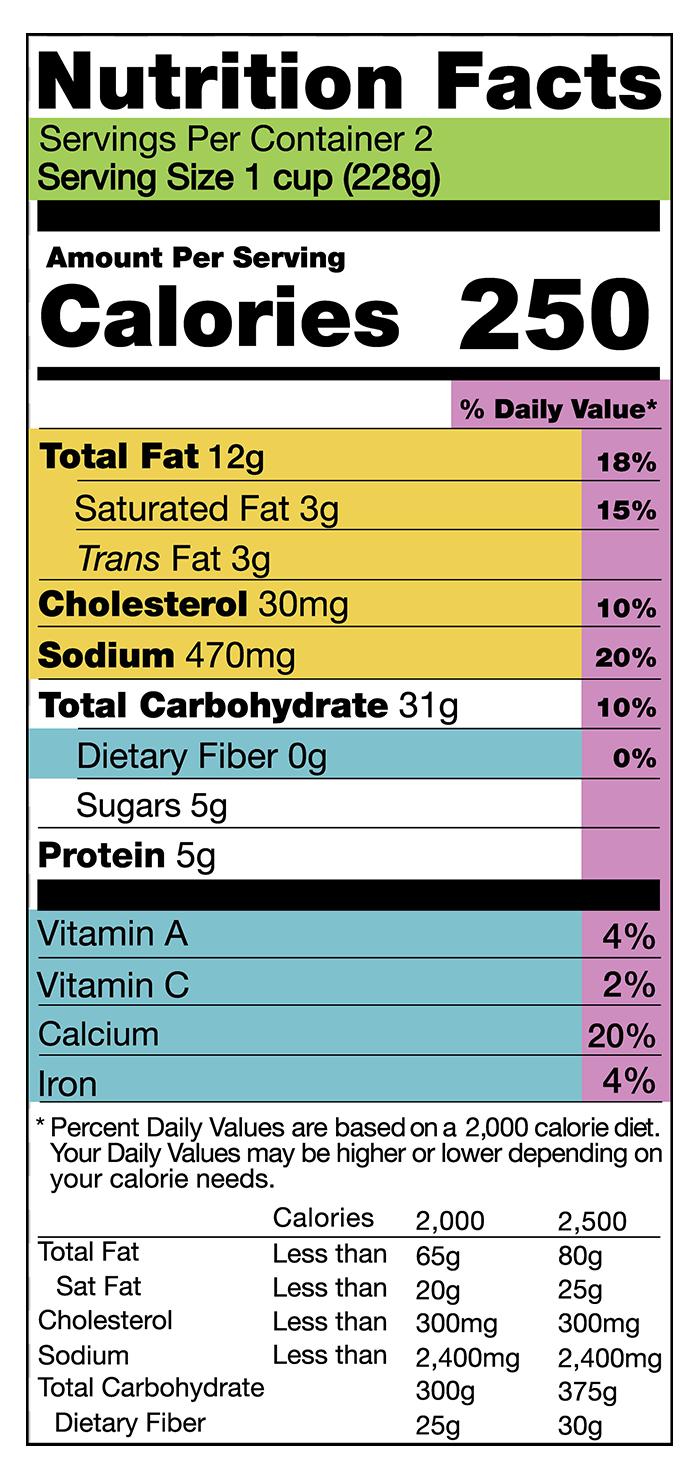 Tips para comprar alimentos sin gluten