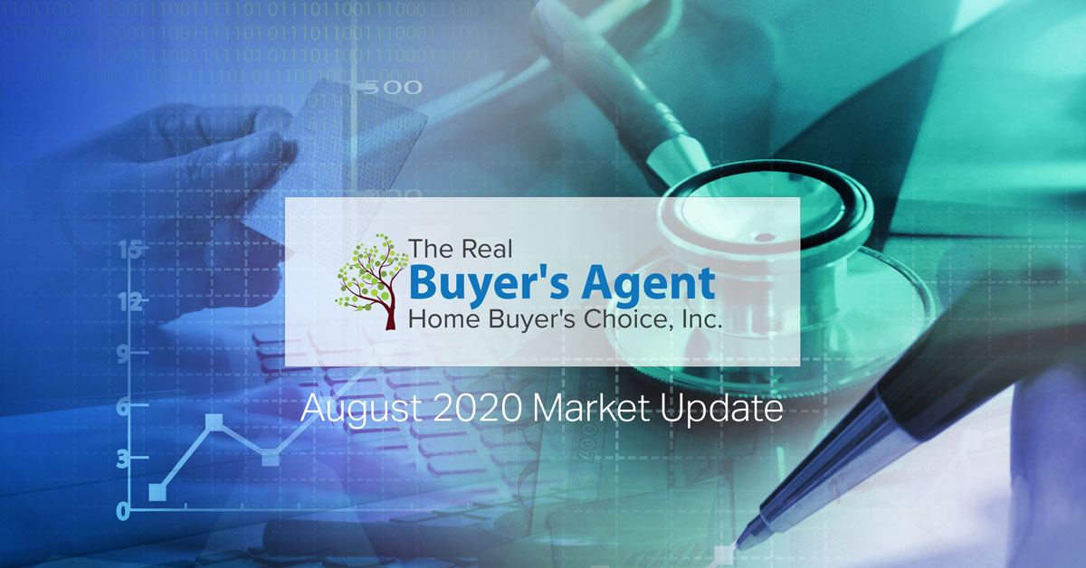 Charleston area real estate market update August 2020