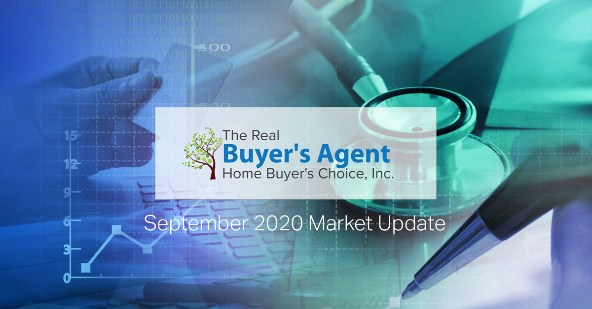 Charleston area real estate market update September 2020