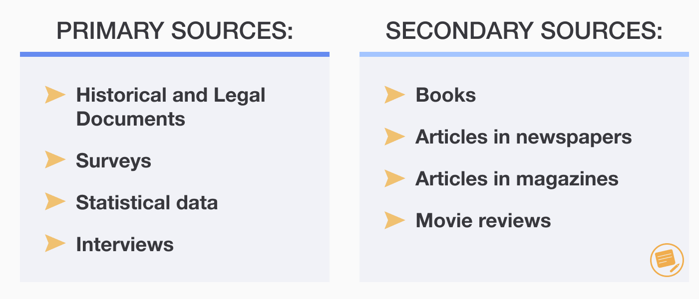 research-paper-sources