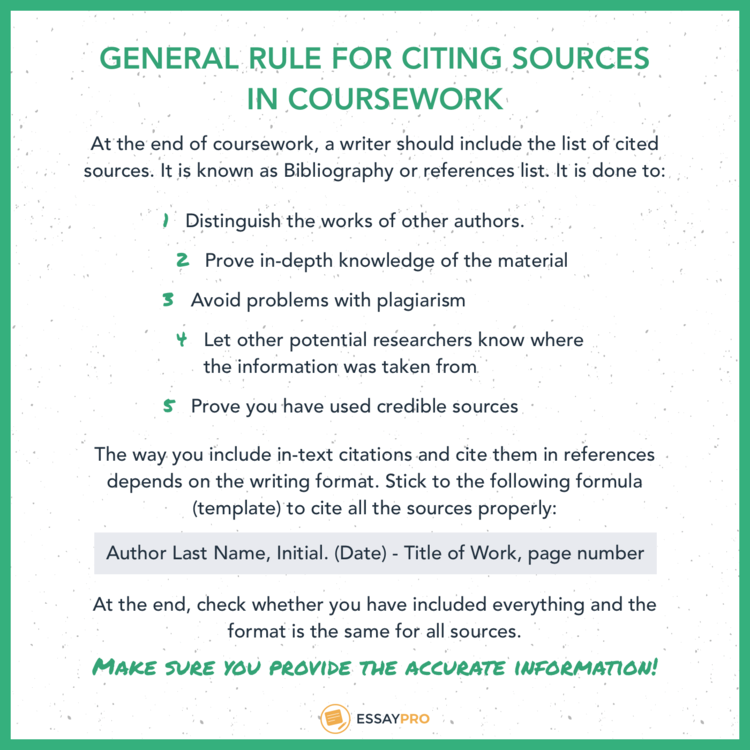 rules for citing sources in coursework