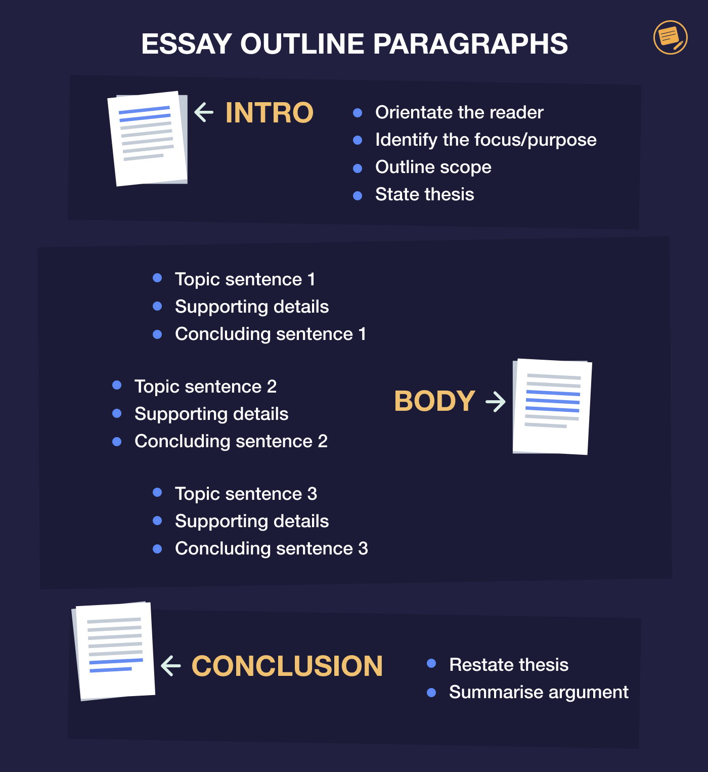 analytical-essay-outline