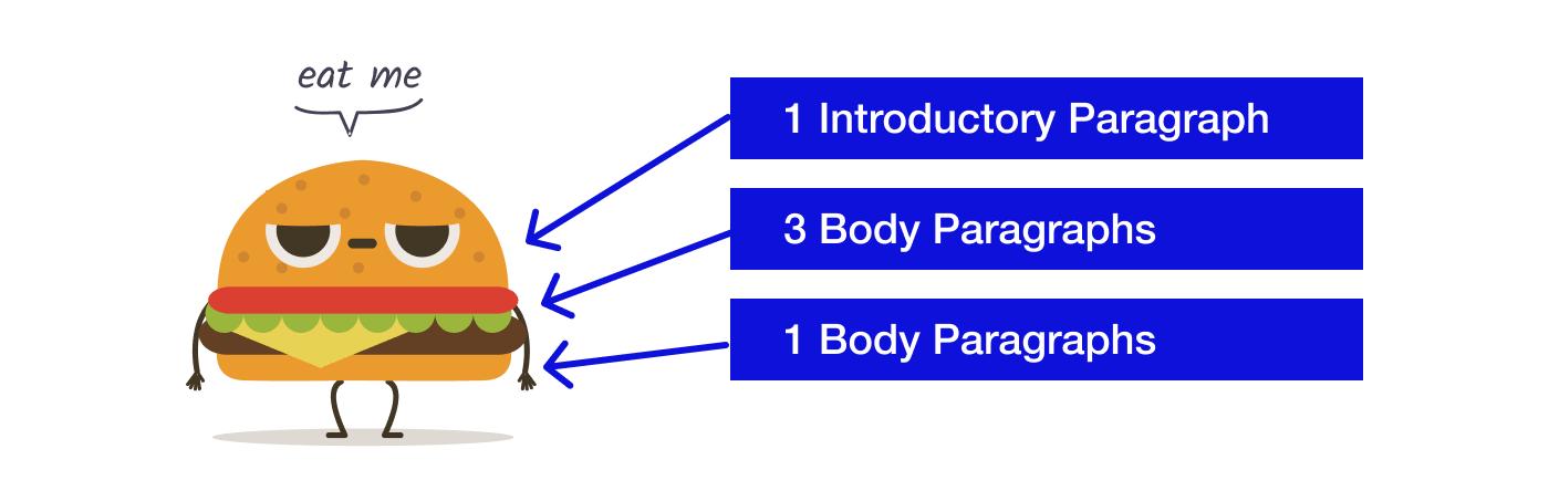 5-paragraph-essay-format
