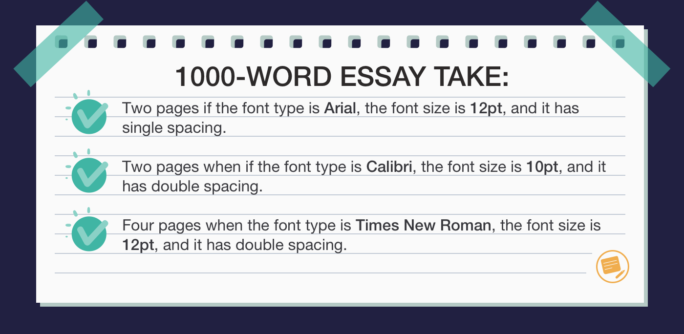 1000 word essay format
