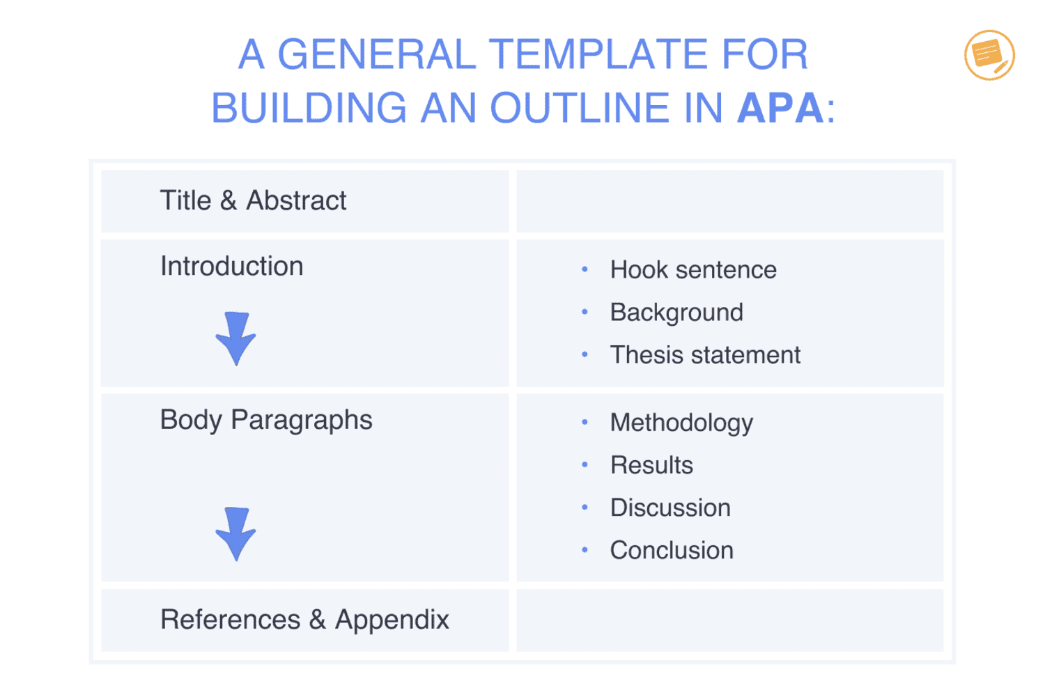 How To Outline A Research Paper Apa Style