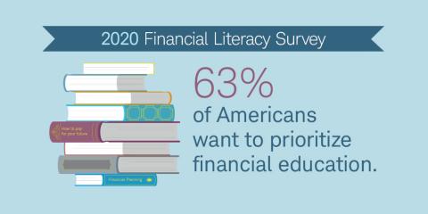 financial literacy survey charles schwab
