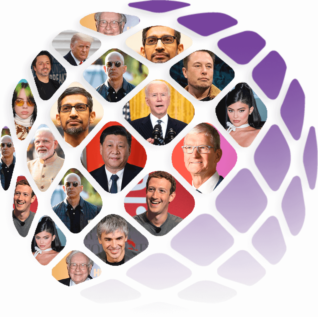 Most influential people in the list of Who rules the world