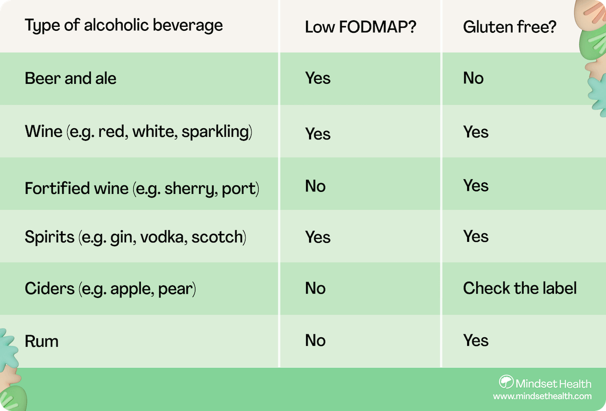 What alcohols are low FODMAP?