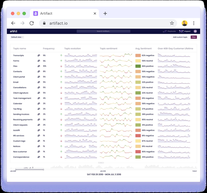An application snapshot of Artifact's Inspect feature
