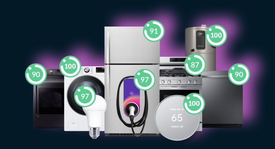 Many categories of products are scored using the Enervee Score®.
