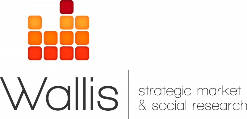 Wallis Strategic Market and Social Research