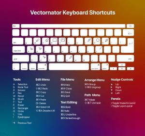 Keyboard Shortcuts-Basic-Color