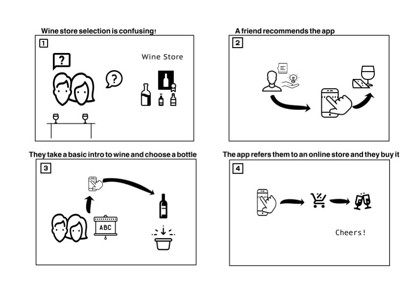 ux design storyboard