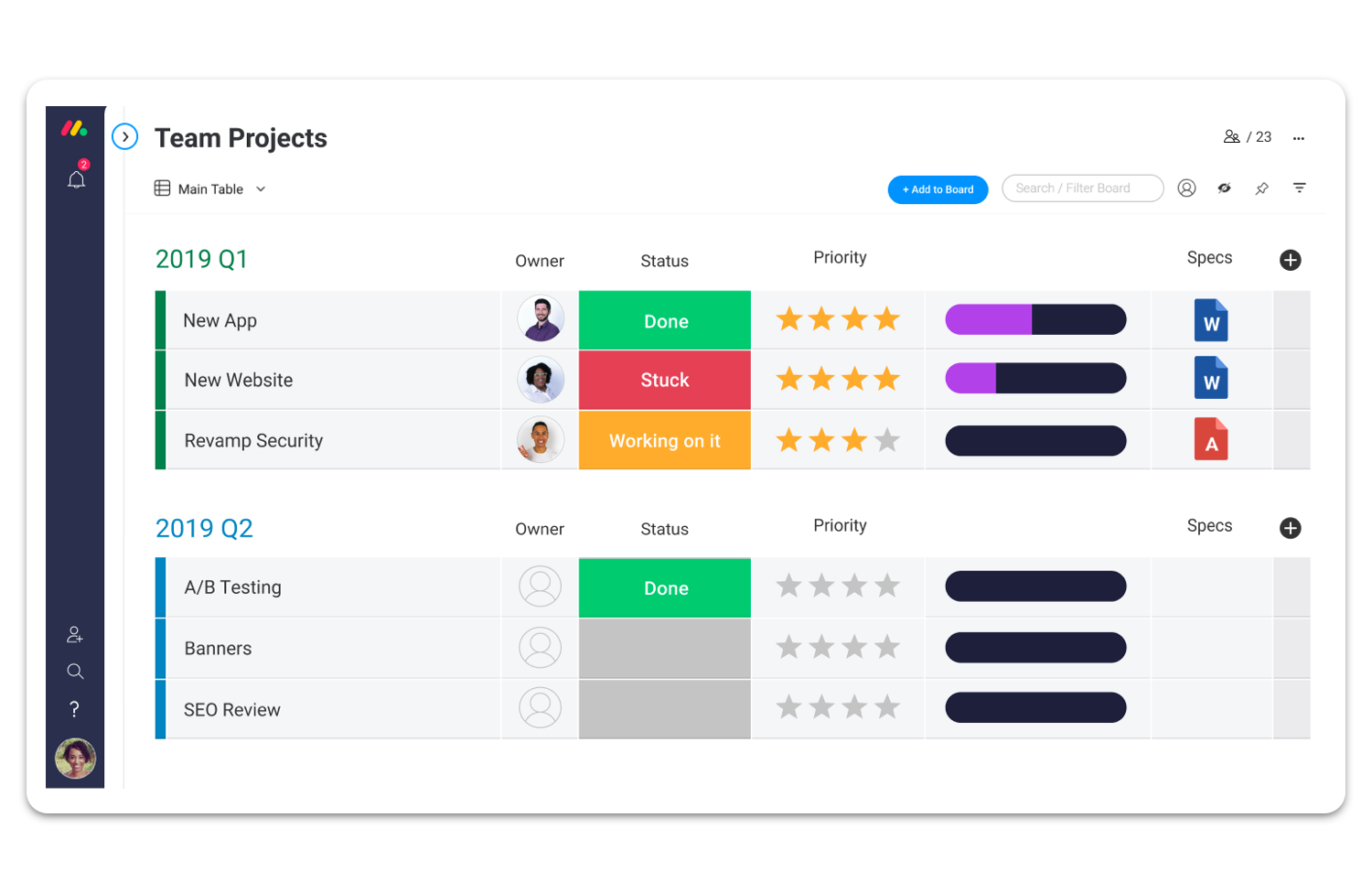 Monday Team Projects dashboard preview.